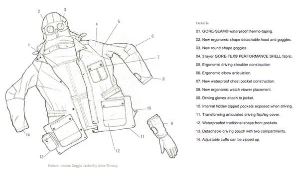 cp-company-aitor-throup-1000-goggle-jacket-5