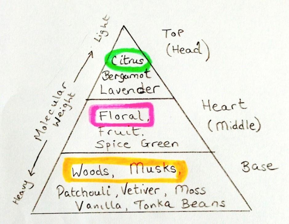 pyramid-2-1024x795